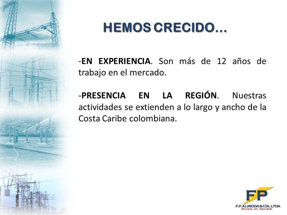 HEMOS CRECIDO… -EN EXPERIENCIA. Son más de 12 años de trabajo en el mercado. -PRESENCIA EN LA REGIÓN. Nuestras actividades se extienden a lo largo y a