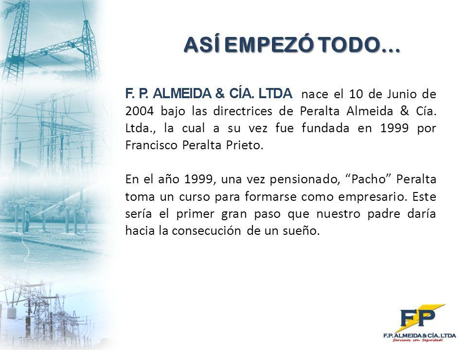 ASÍ EMPEZÓ TODO… F. P. ALMEIDA & CÍA. LTDA nace el 10 de Junio de 2004 bajo las directrices de Peralta Almeida & Cía. Ltda., la cual a su vez fue fund