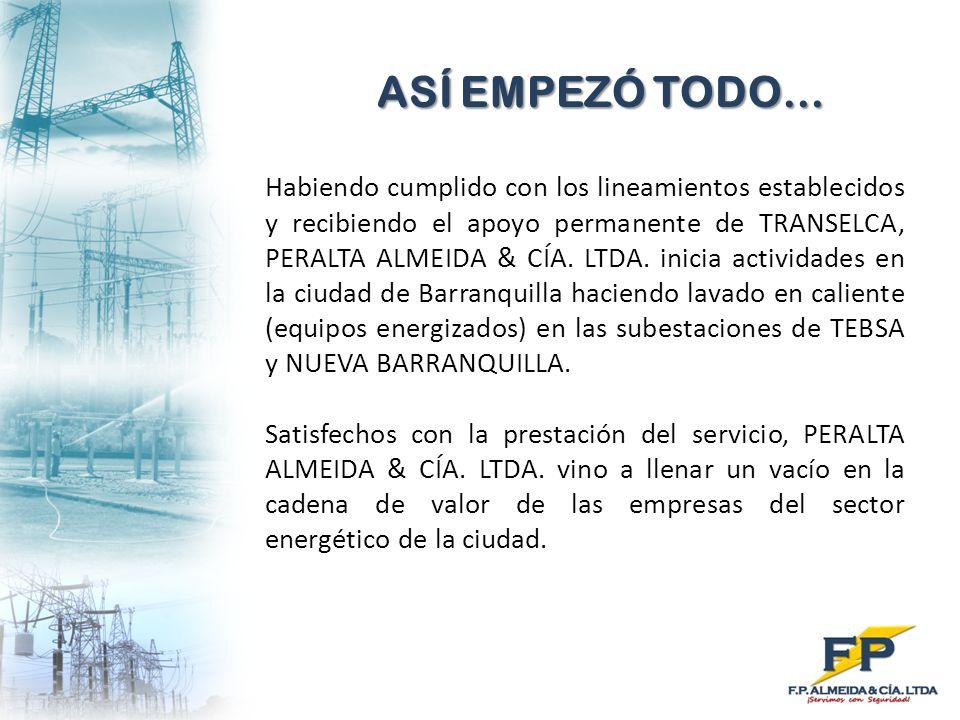 ASÍ EMPEZÓ TODO… Habiendo cumplido con los lineamientos establecidos y recibiendo el apoyo permanente de TRANSELCA, PERALTA ALMEIDA & CÍA. LTDA. inici