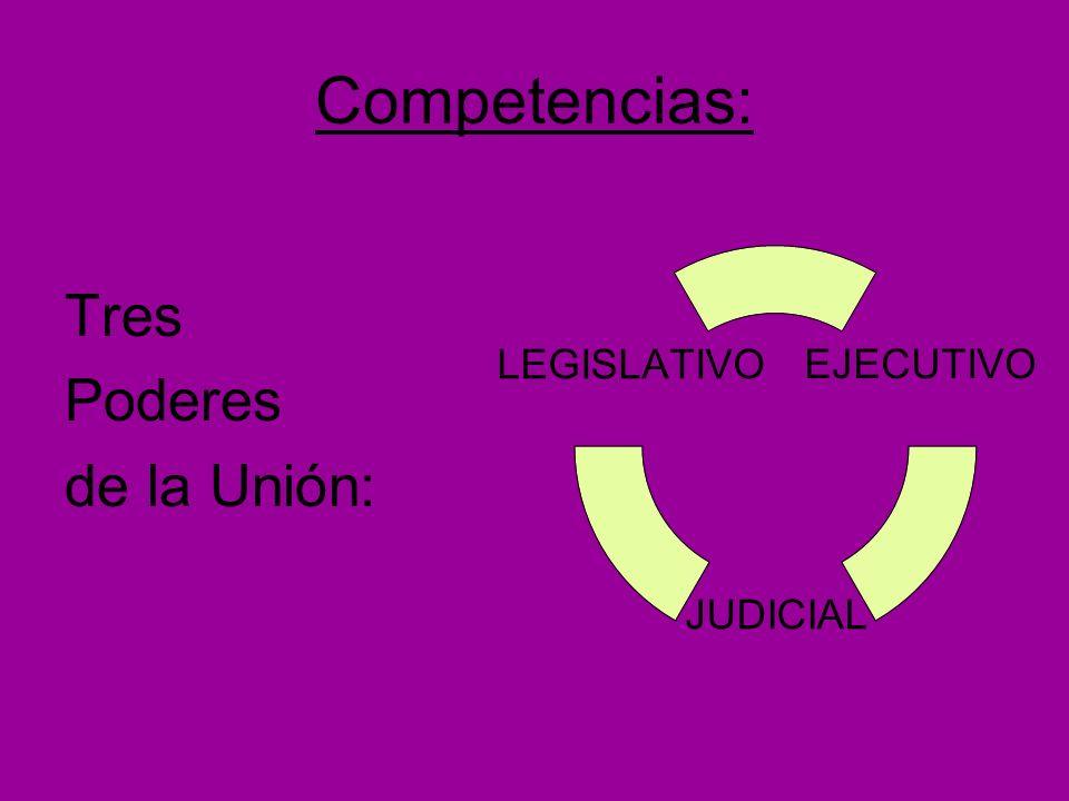 Competencias: Tres Poderes de la Unión: EJECUTIVO JUDICIAL LEGISLATIVO