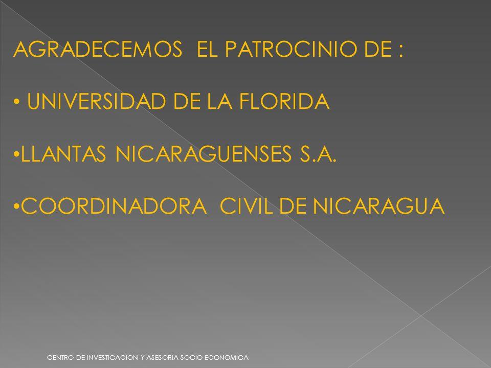 CENTRO DE INVESTIGACION Y ASESORIA SOCIO-ECONOMICA AGRADECEMOS EL PATROCINIO DE : UNIVERSIDAD DE LA FLORIDA LLANTAS NICARAGUENSES S.A. COORDINADORA CI