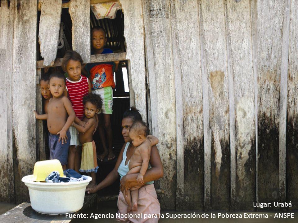 Fuente: Agencia Nacional para la Superación de la Pobreza Extrema - ANSPE Lugar: Urabá