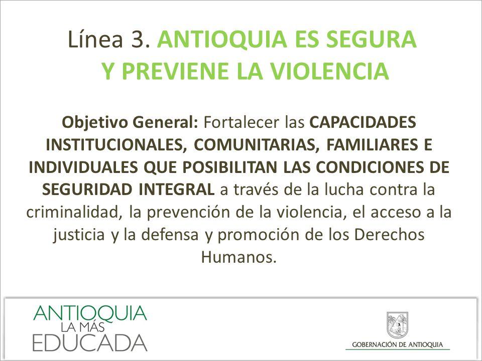 Línea 3. ANTIOQUIA ES SEGURA Y PREVIENE LA VIOLENCIA Objetivo General: Fortalecer las CAPACIDADES INSTITUCIONALES, COMUNITARIAS, FAMILIARES E INDIVIDU