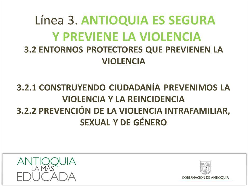 Línea 3. ANTIOQUIA ES SEGURA Y PREVIENE LA VIOLENCIA 3.2 ENTORNOS PROTECTORES QUE PREVIENEN LA VIOLENCIA 3.2.1 CONSTRUYENDO CIUDADANÍA PREVENIMOS LA V