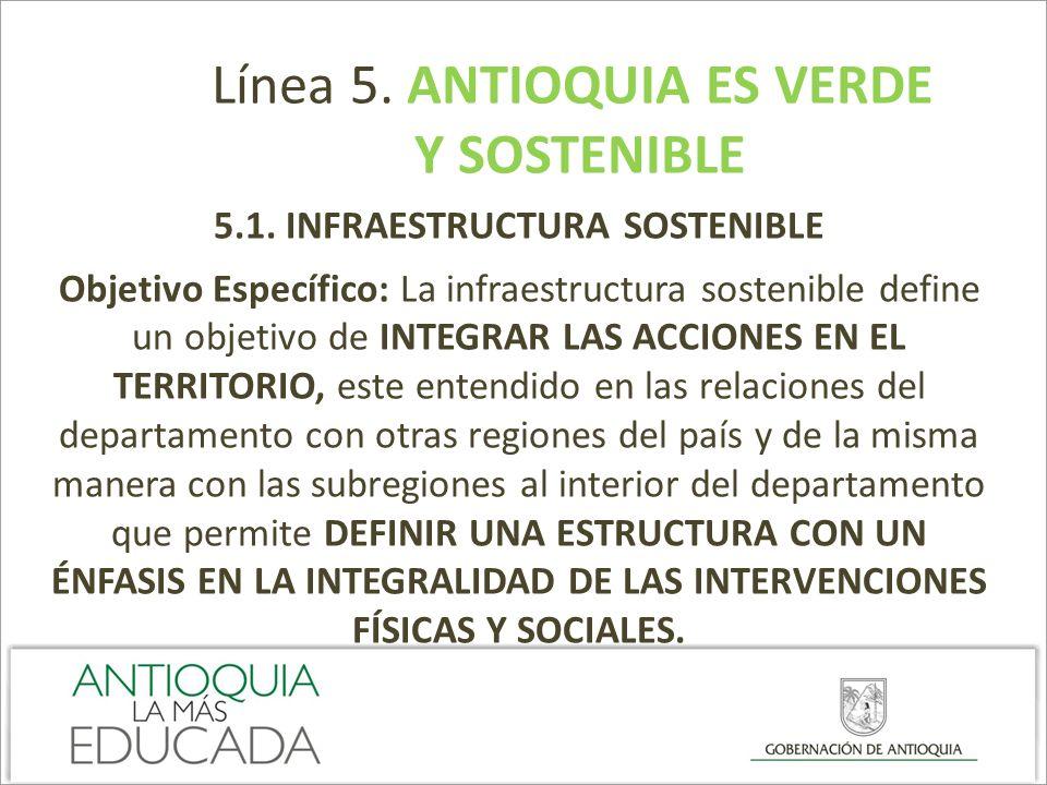 Línea 5. ANTIOQUIA ES VERDE Y SOSTENIBLE 5.1. INFRAESTRUCTURA SOSTENIBLE Objetivo Específico: La infraestructura sostenible define un objetivo de INTE