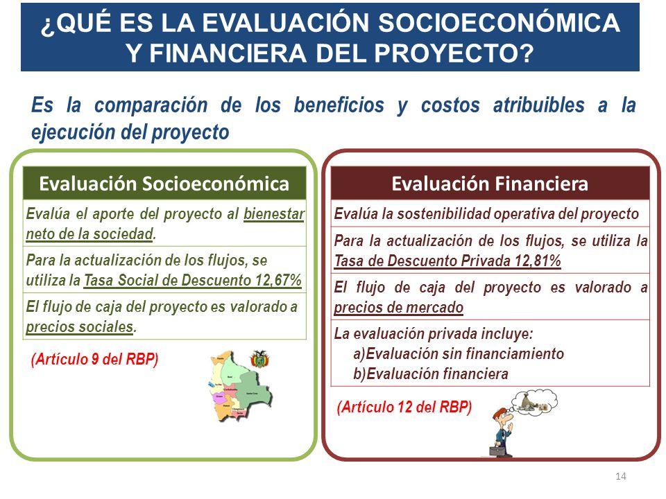 Es el proceso que permite establecer los estudios de viabilidad técnica, económica, financiera, social, ambiental y legal con el objetivo de reunir in