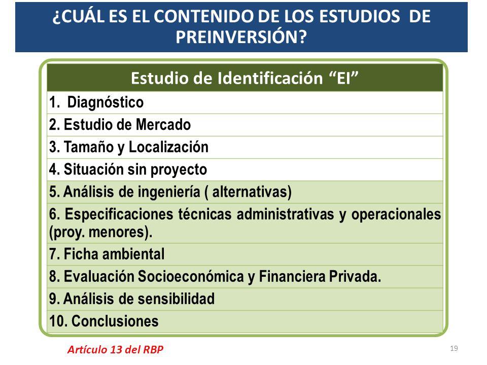 ¿CUÁL ES EL CONTENIDO DE LOS ESTUDIOS DE PREINVERSIÓN? Estudio de Identificación EI 1.Diagnóstico 2. Estudio de Mercado 3. Tamaño y Localización 4. Si
