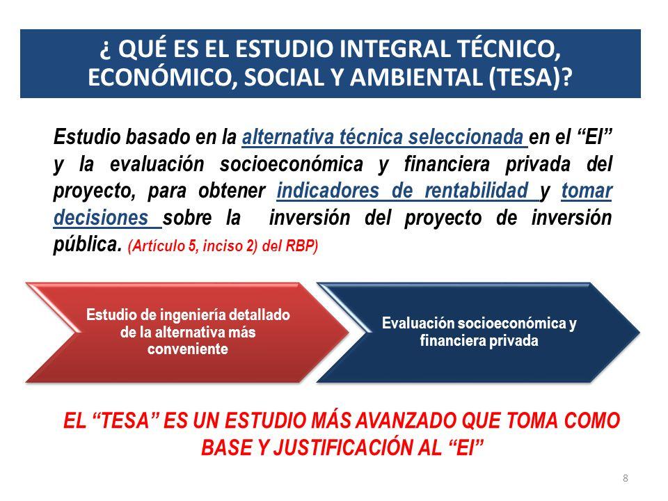 ¿ QUÉ ES EL ESTUDIO INTEGRAL TÉCNICO, ECONÓMICO, SOCIAL Y AMBIENTAL (TESA).