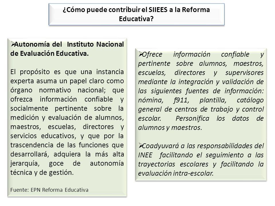 Autonomía del Instituto Nacional de Evaluación Educativa. El propósito es que una instancia experta asuma un papel claro como órgano normativo naciona