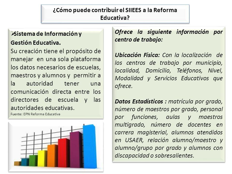 Sistema de Información y Gestión Educativa. Su creación tiene el propósito de manejar en una sola plataforma los datos necesarios de escuelas, maestro