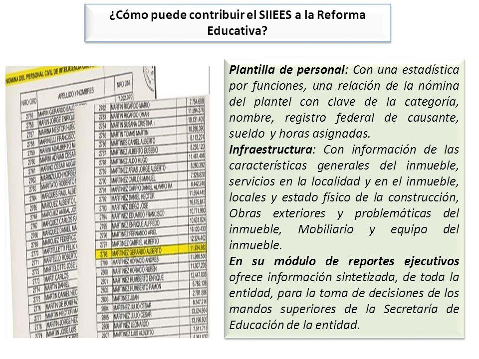 Plantilla de personal: Con una estadística por funciones, una relación de la nómina del plantel con clave de la categoría, nombre, registro federal de