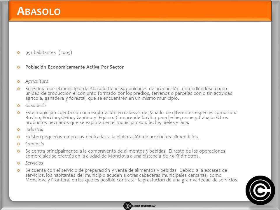 E N LO POLÍTICO … El PRI ganó las elecciones en el 2005 con 45.55% (1,670 votos) La elección del 2006 la ganó la CBT con (1,068) 38.24% seguido por el PRI-PVEM (1,048) 37.52% Cronología de Alcaldes: PRD (1997-1999) José Luis González Melchor PRI (2000-2002) David Delgado Ortega