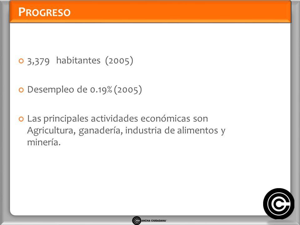 P ROGRESO 3,379 habitantes (2005) Desempleo de 0.19% (2005) Las principales actividades económicas son Agricultura, ganadería, industria de alimentos y minería.