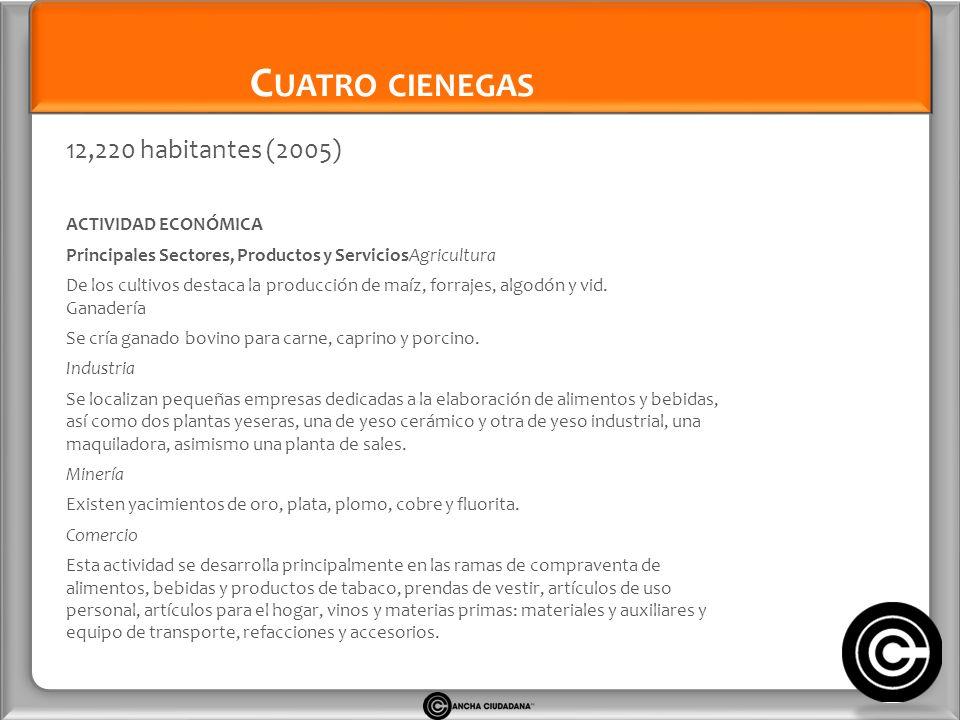 C UATRO CIENEGAS 12,220 habitantes (2005) ACTIVIDAD ECONÓMICA Principales Sectores, Productos y ServiciosAgricultura De los cultivos destaca la producción de maíz, forrajes, algodón y vid.