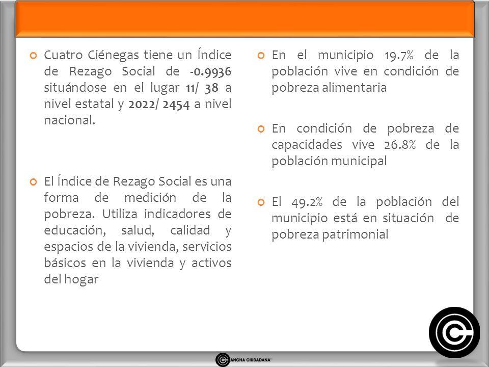 Cuatro Ciénegas tiene un Índice de Rezago Social de -0.9936 situándose en el lugar 11/ 38 a nivel estatal y 2022/ 2454 a nivel nacional.
