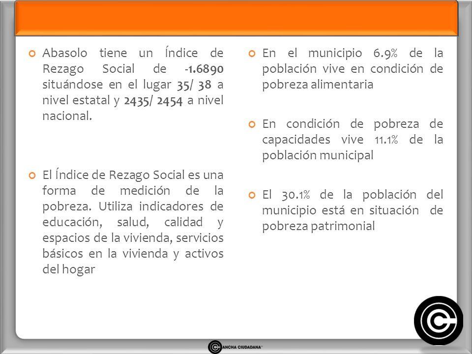 Abasolo tiene un Índice de Rezago Social de -1.6890 situándose en el lugar 35/ 38 a nivel estatal y 2435/ 2454 a nivel nacional.