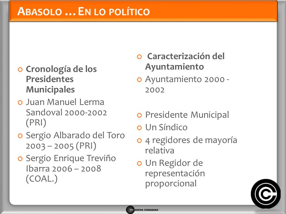 Parras tiene un Índice de Rezago Social de -1.1774 situándose en el lugar 16/ 38 a nivel estatal y 2188/ 2454 a nivel nacional.