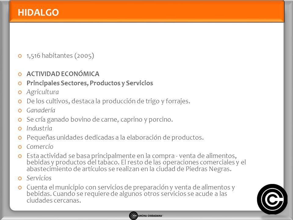 HIDALGO 1,516 habitantes (2005) ACTIVIDAD ECONÓMICA Principales Sectores, Productos y Servicios Agricultura De los cultivos, destaca la producción de trigo y forrajes.