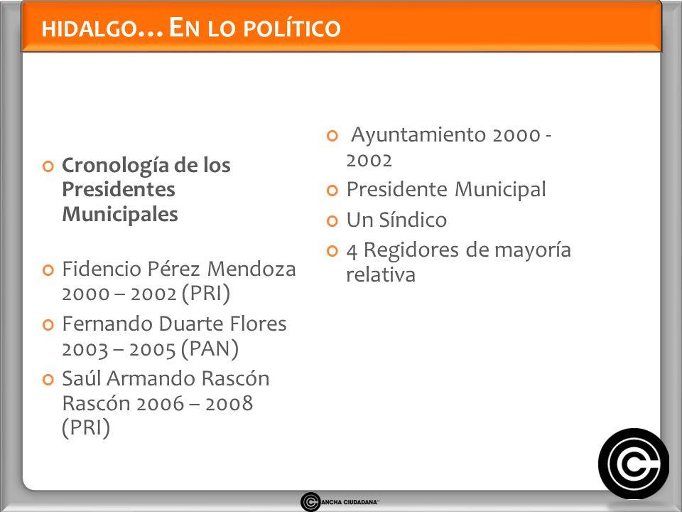 HIDALGO …E N LO POLÍTICO Cronología de los Presidentes Municipales Fidencio Pérez Mendoza 2000 – 2002 (PRI) Fernando Duarte Flores 2003 – 2005 (PAN) Saúl Armando Rascón Rascón 2006 – 2008 (PRI) Ayuntamiento 2000 - 2002 Presidente Municipal Un Síndico 4 Regidores de mayoría relativa