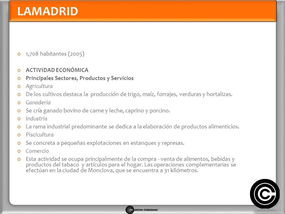 LAMADRID 1,708 habitantes (2005) ACTIVIDAD ECONÓMICA Principales Sectores, Productos y Servicios Agricultura De los cultivos destaca la producción de trigo, maíz, forrajes, verduras y hortalizas.