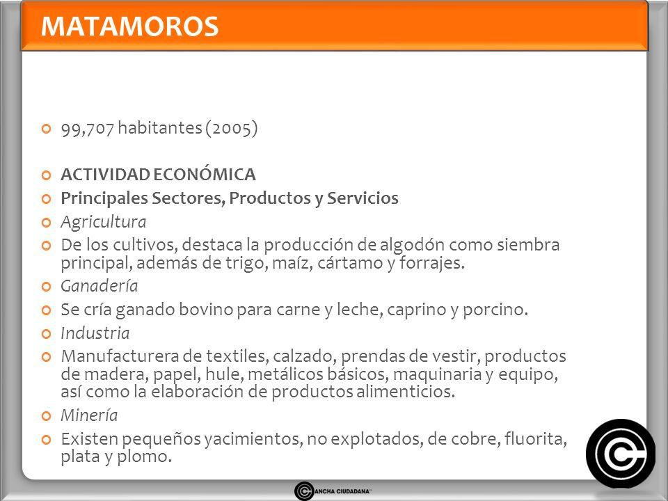 MATAMOROS 99,707 habitantes (2005) ACTIVIDAD ECONÓMICA Principales Sectores, Productos y Servicios Agricultura De los cultivos, destaca la producción de algodón como siembra principal, además de trigo, maíz, cártamo y forrajes.
