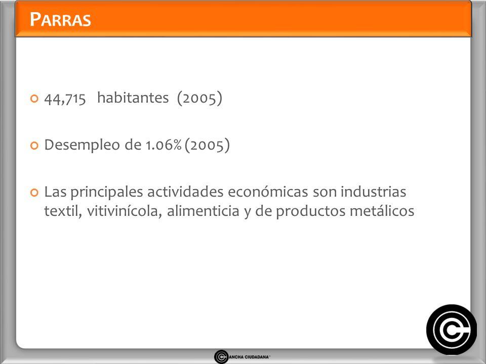 P ARRAS 44,715 habitantes (2005) Desempleo de 1.06% (2005) Las principales actividades económicas son industrias textil, vitivinícola, alimenticia y de productos metálicos