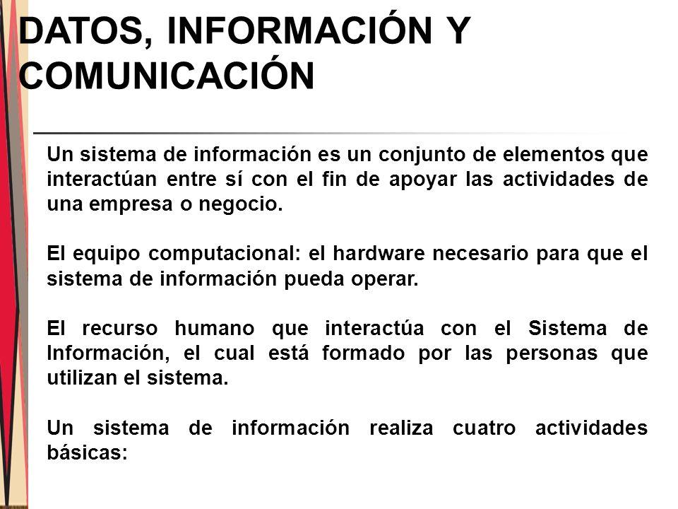 DATOS, INFORMACIÓN Y COMUNICACIÓN Un sistema de información es un conjunto de elementos que interactúan entre sí con el fin de apoyar las actividades de una empresa o negocio.