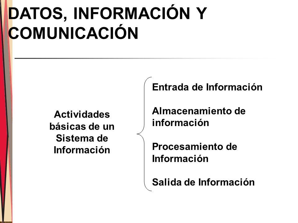 DATOS, INFORMACIÓN Y COMUNICACIÓN Entrada de Información Almacenamiento de información Procesamiento de Información Salida de Información Actividades básicas de un Sistema de Información