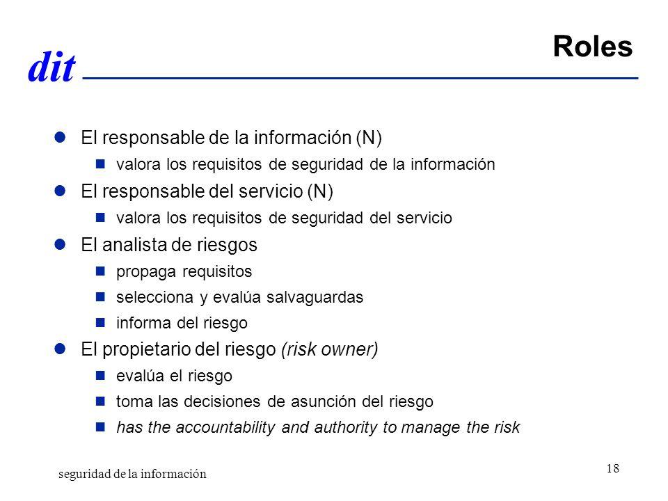 dit Roles El responsable de la información (N) valora los requisitos de seguridad de la información El responsable del servicio (N) valora los requisi
