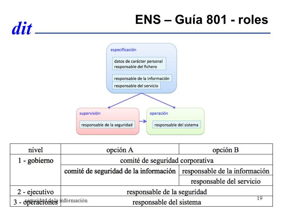 dit ENS – Guía 801 - roles seguridad de la información 19