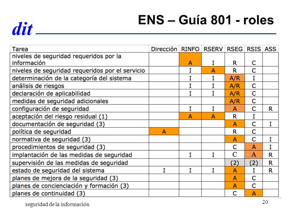 dit ENS – Guía 801 - roles seguridad de la información 20