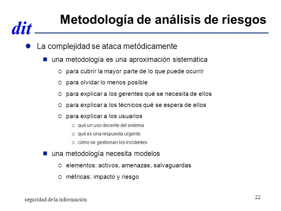 dit Metodología de análisis de riesgos La complejidad se ataca metódicamente una metodología es una aproximación sistemática para cubrir la mayor part