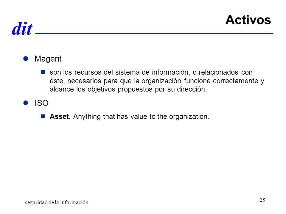 dit Activos Magerit son los recursos del sistema de información, o relacionados con éste, necesarios para que la organización funcione correctamente y alcance los objetivos propuestos por su dirección.