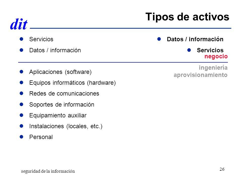 dit Tipos de activos Servicios Datos / información Aplicaciones (software) Equipos informáticos (hardware) Redes de comunicaciones Soportes de informa