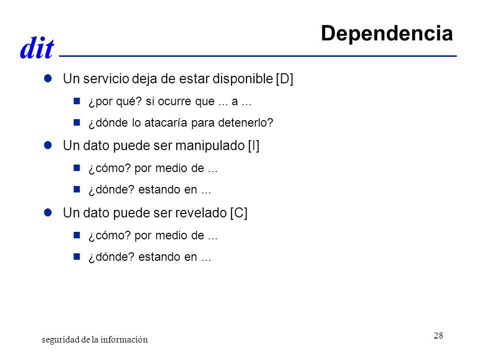 dit Dependencia Un servicio deja de estar disponible [D] ¿por qué? si ocurre que... a... ¿dónde lo atacaría para detenerlo? Un dato puede ser manipula