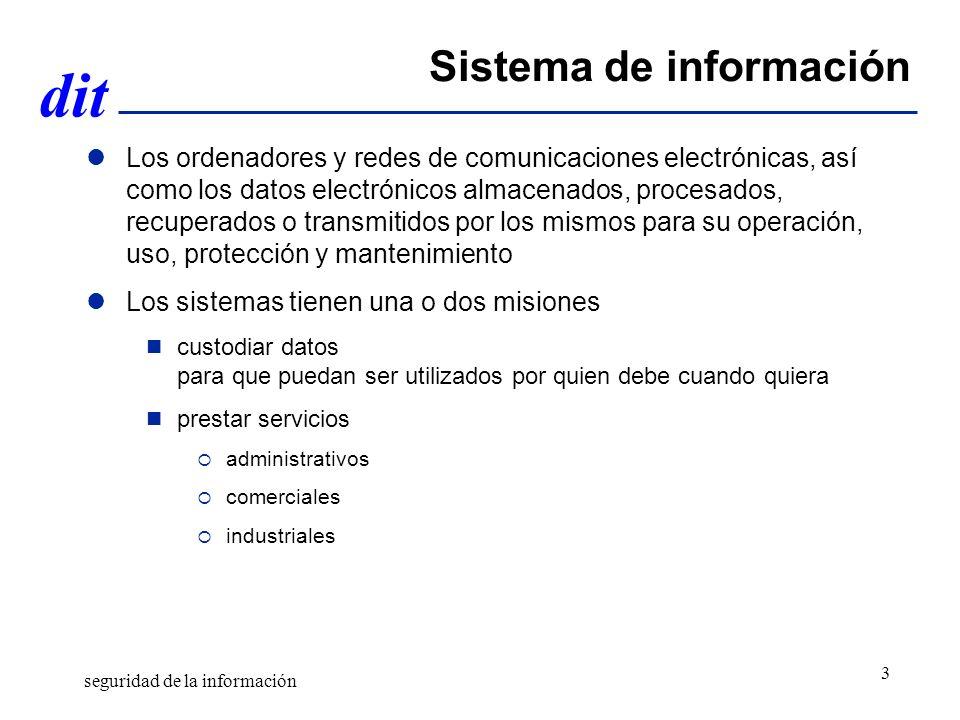 dit Índice Seguridad de la información Análisis de riesgos Tratamiento de los riesgos Continuidad de negocio SGSI – Sistema de Gestión (de la Seguridad de la Información) ENS – Esquema Nacional de Seguridad Fin seguridad de la información 14
