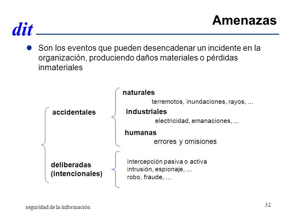 dit Amenazas Son los eventos que pueden desencadenar un incidente en la organización, produciendo daños materiales o pérdidas inmateriales accidentale