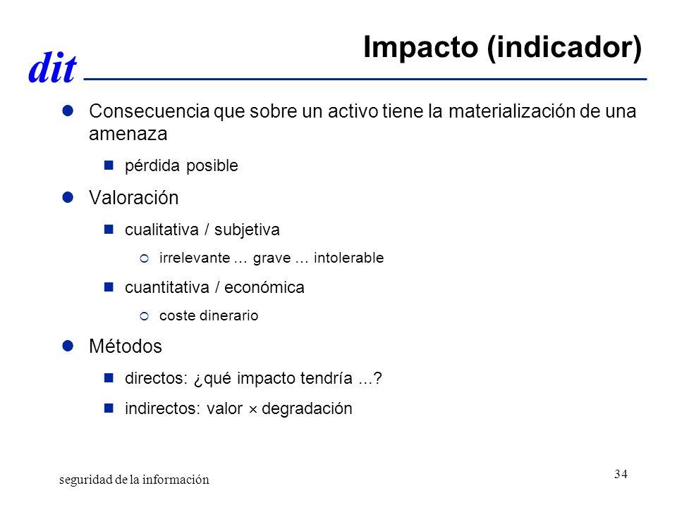 dit Impacto (indicador) Consecuencia que sobre un activo tiene la materialización de una amenaza pérdida posible Valoración cualitativa / subjetiva ir