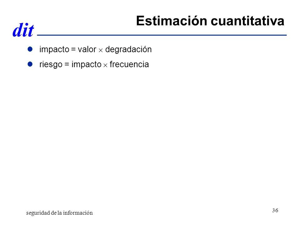 dit Estimación cuantitativa impacto = valor degradación riesgo = impacto frecuencia seguridad de la información 36