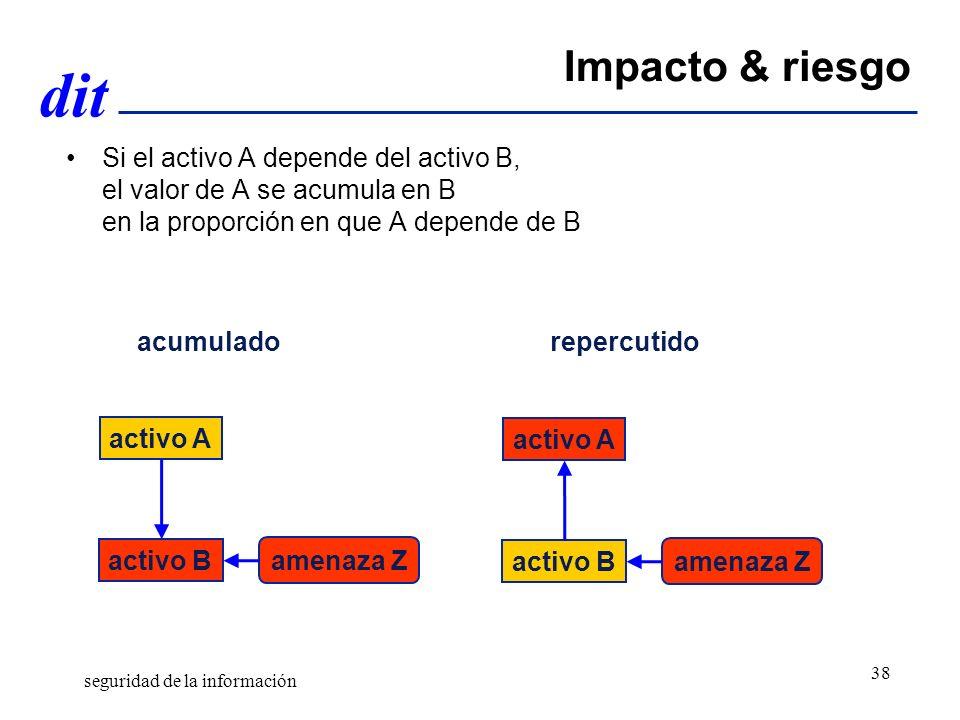 dit Impacto & riesgo Si el activo A depende del activo B, el valor de A se acumula en B en la proporción en que A depende de B activo A activo B amenaza Z activo A activo B amenaza Z acumuladorepercutido seguridad de la información 38