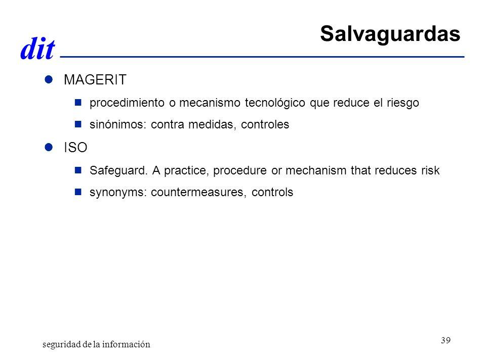 dit Salvaguardas MAGERIT procedimiento o mecanismo tecnológico que reduce el riesgo sinónimos: contra medidas, controles ISO Safeguard. A practice, pr