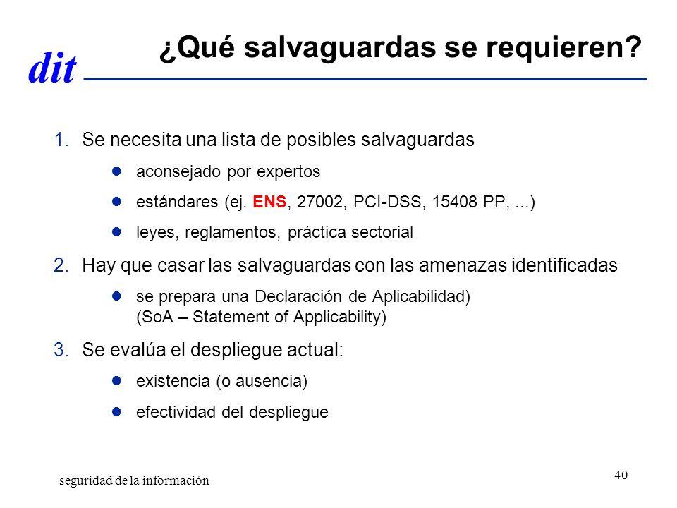 dit ¿Qué salvaguardas se requieren? 1.Se necesita una lista de posibles salvaguardas aconsejado por expertos estándares (ej. ENS, 27002, PCI-DSS, 1540