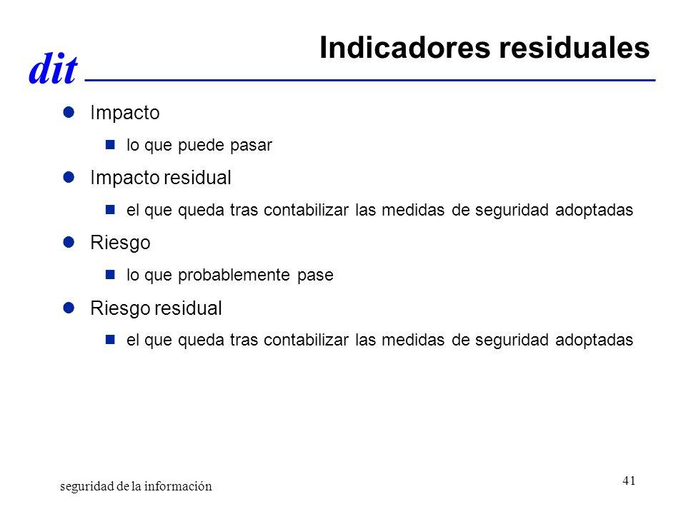 dit Indicadores residuales Impacto lo que puede pasar Impacto residual el que queda tras contabilizar las medidas de seguridad adoptadas Riesgo lo que