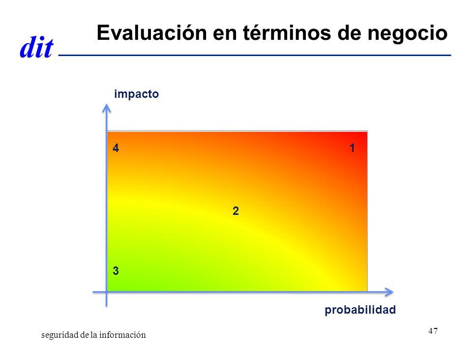 dit probabilidad impacto 1 2 3 4 Evaluación en términos de negocio seguridad de la información 47
