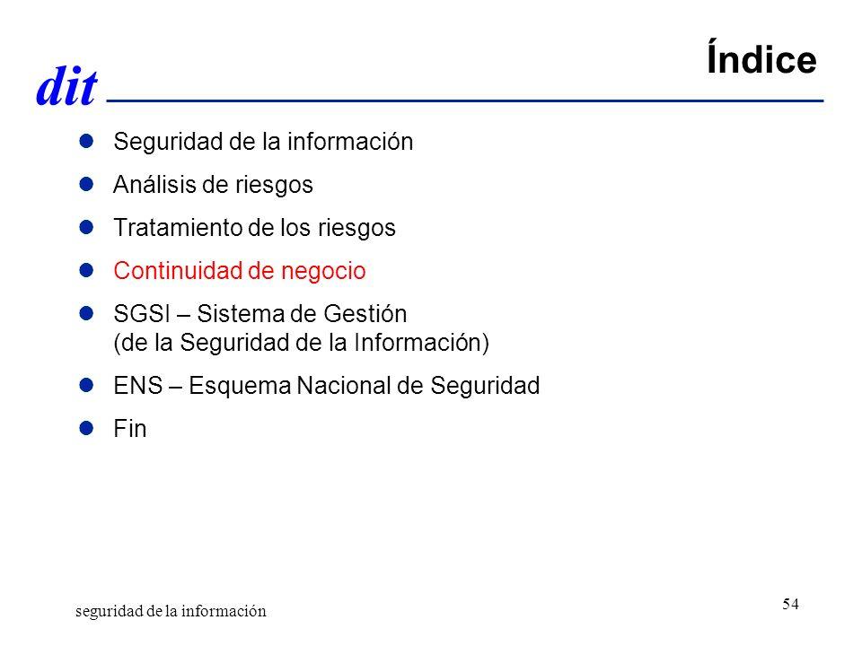 dit Índice Seguridad de la información Análisis de riesgos Tratamiento de los riesgos Continuidad de negocio SGSI – Sistema de Gestión (de la Segurida