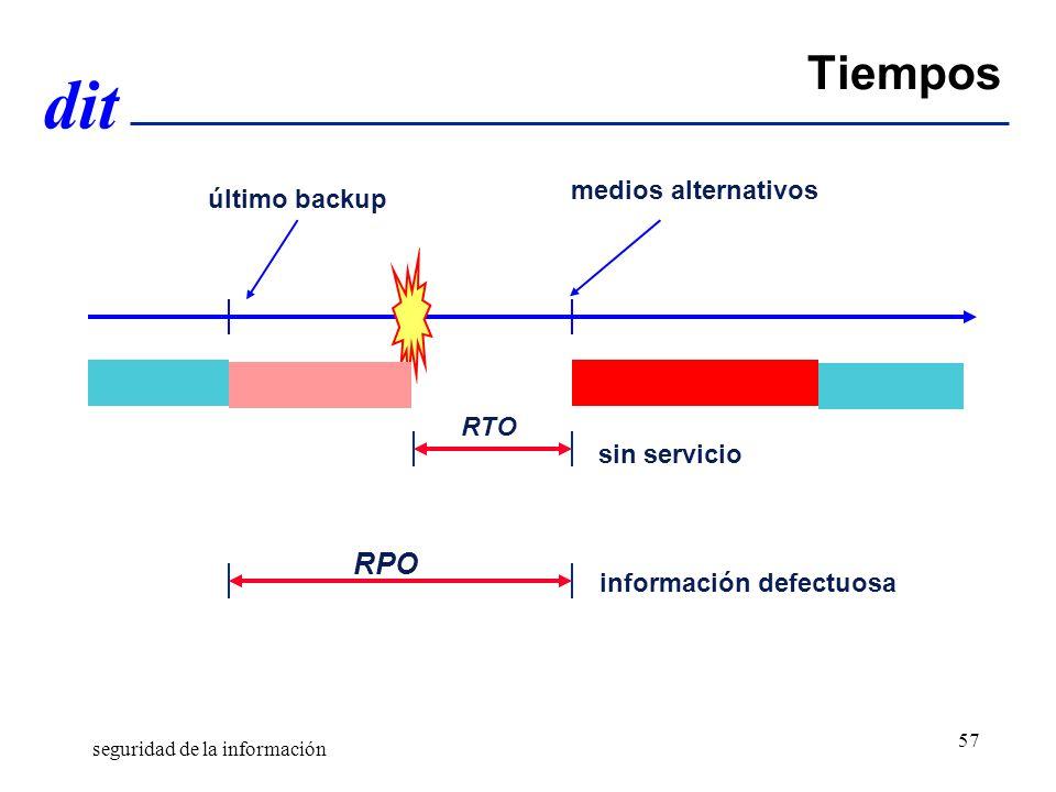 dit Tiempos último backup medios alternativos sin servicio información defectuosa RTO RPO seguridad de la información 57