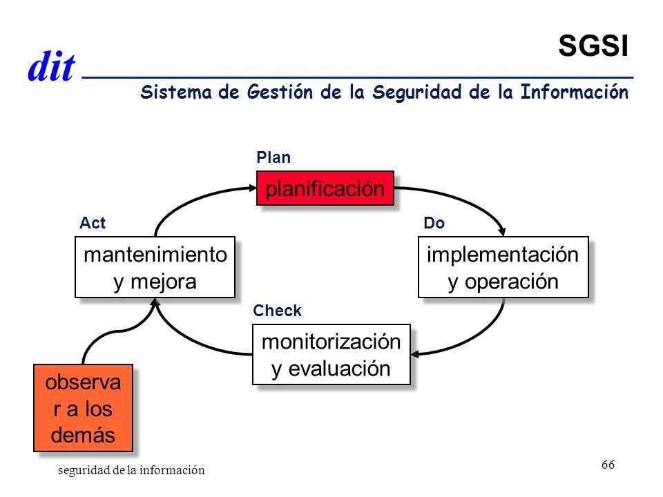 dit planificación Plan monitorización y evaluación monitorización y evaluación Check implementación y operación implementación y operación Do mantenimiento y mejora mantenimiento y mejora Act SGSI Sistema de Gestión de la Seguridad de la Información observa r a los demás seguridad de la información 66