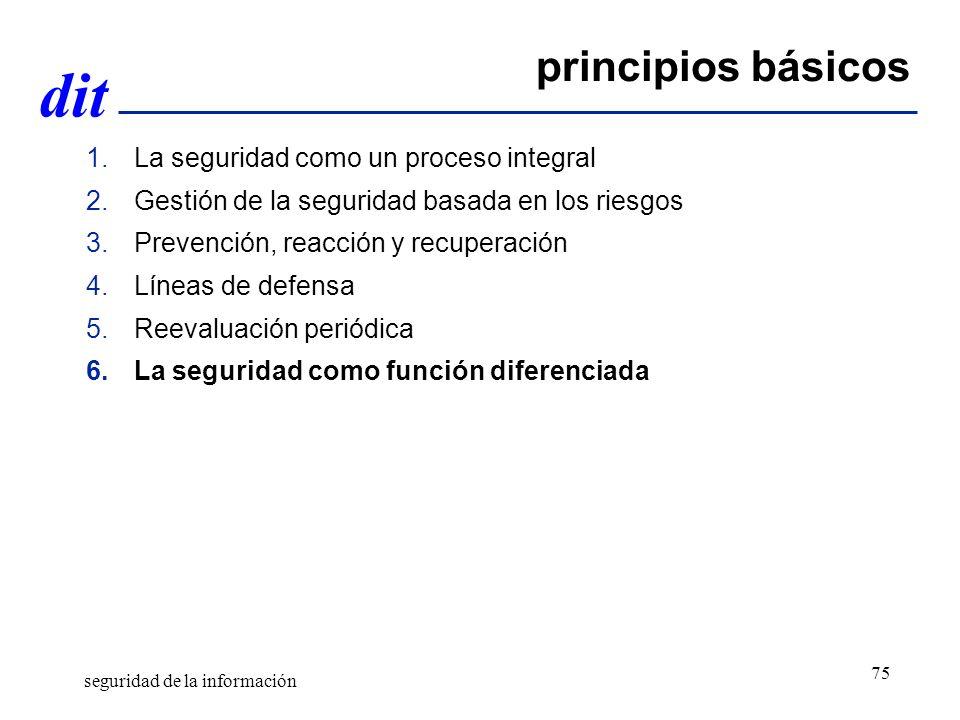 dit principios básicos 1.La seguridad como un proceso integral 2.Gestión de la seguridad basada en los riesgos 3.Prevención, reacción y recuperación 4