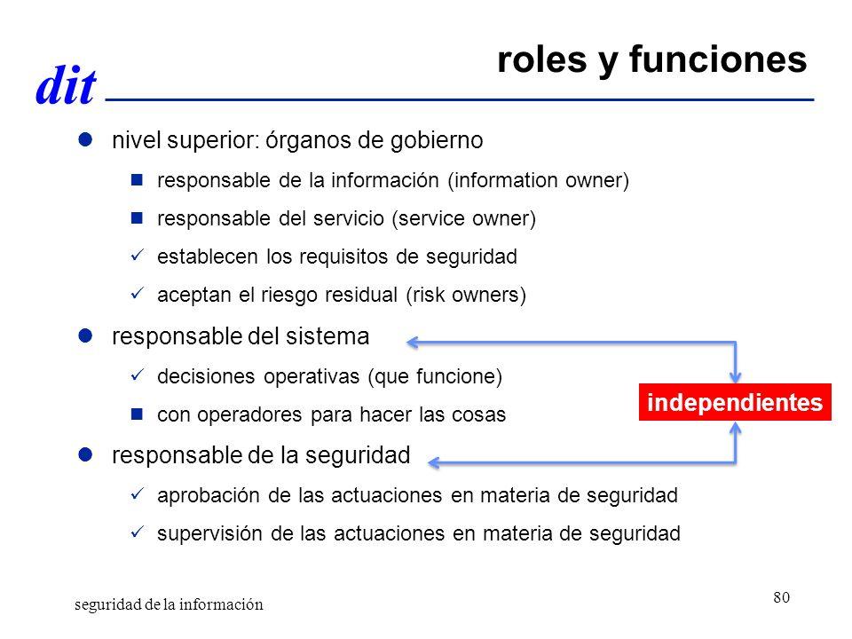 dit roles y funciones nivel superior: órganos de gobierno responsable de la información (information owner) responsable del servicio (service owner) e