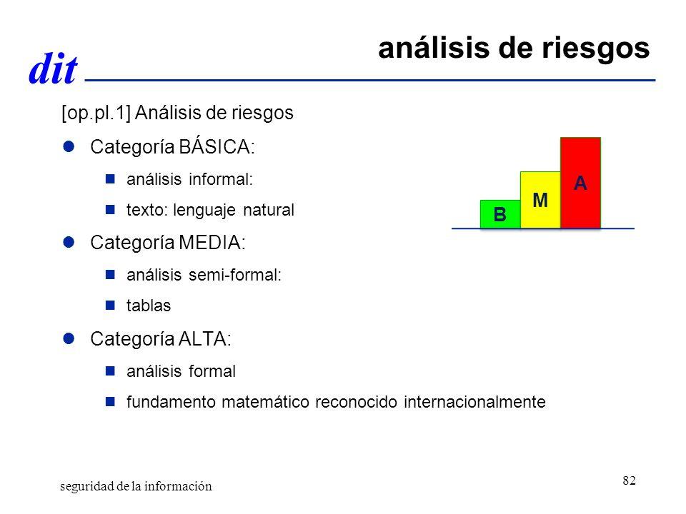 dit análisis de riesgos [op.pl.1] Análisis de riesgos Categoría BÁSICA: análisis informal: texto: lenguaje natural Categoría MEDIA: análisis semi-form